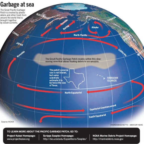 pacific_garbage_patch