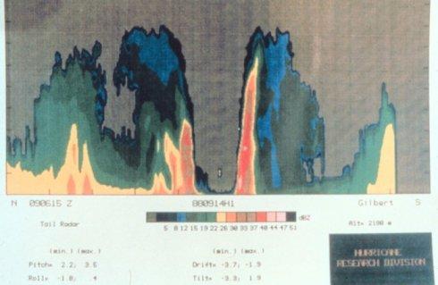 gilbert chart(noaa).jpg